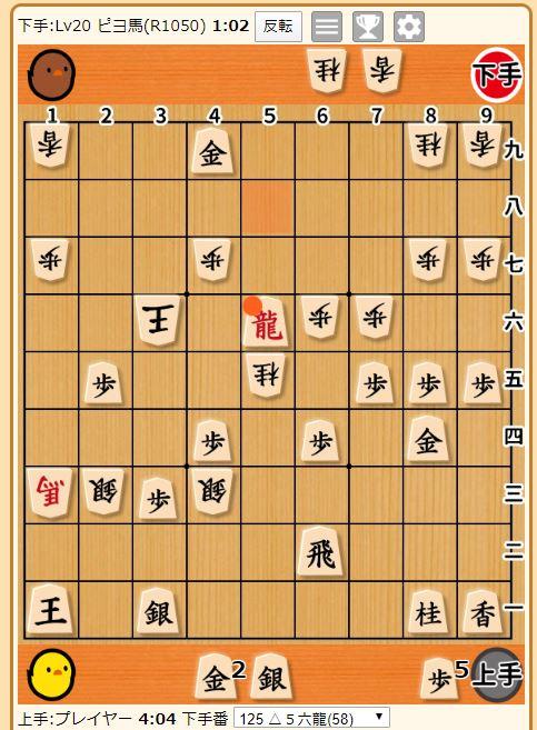 【将棋】スランプ症状別、リハビリ方法