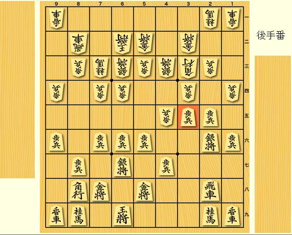 中盤力を鍛える次の一手~力戦編~
