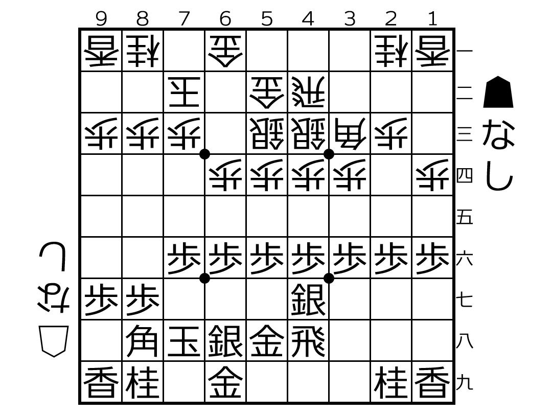 四間飛車の歴史~江戸時代最古の棋譜から現代まで~