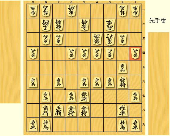 【研究ノート】▲居飛車棒銀vs△四間飛車①