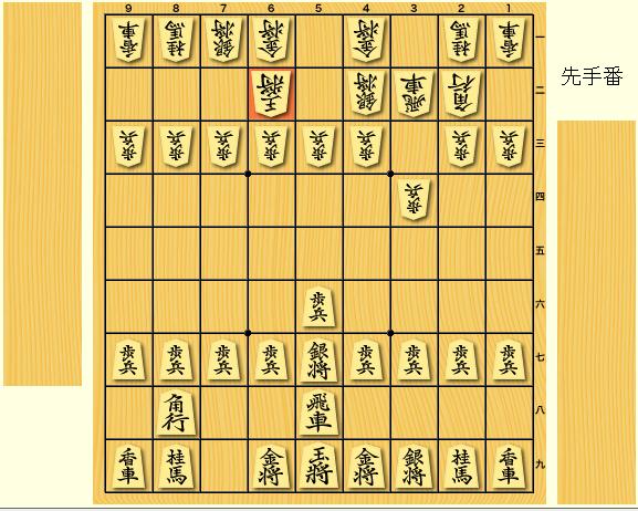 【将棋ソフトの結論】相振り飛車で先手が一番得をする振り飛車はなにか?