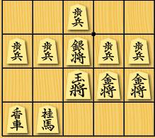 将棋 ボナンザ