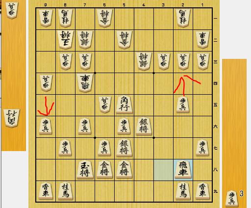 これを意識すると少しだけ将棋が強くなる考え方(大局観)3選